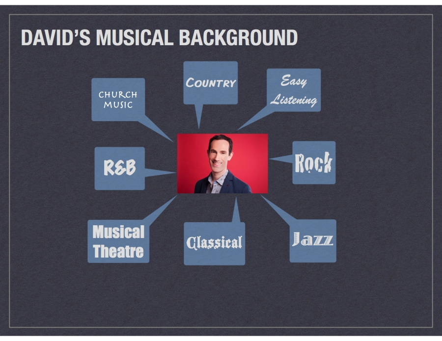 David's Musical Background.jpg
